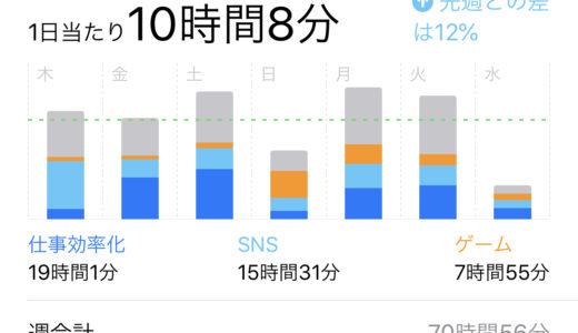 iOS12のスクリーンタイムによって暴かれたスマホ依存をどげんかせんといかん。