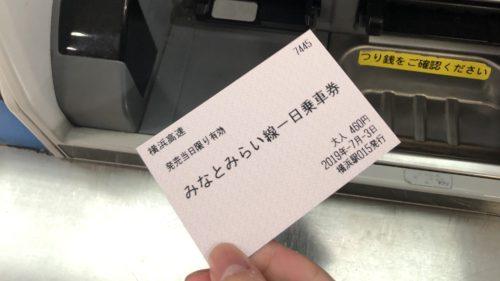みなとみらい線一日乗車券のきっぷ。名刺大サイズ。